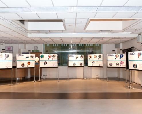1200mm x 900mm Landscape - Single Display Board Hire - 6